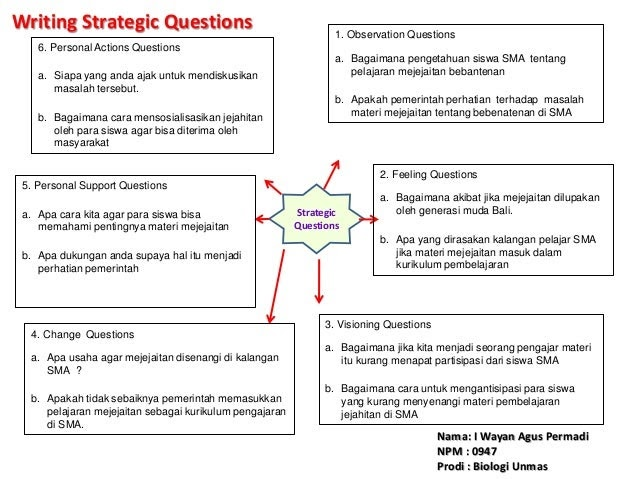 Contoh Data Observation? - Planning paper 3