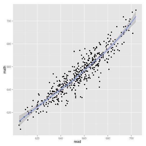 plot of chunk cas4