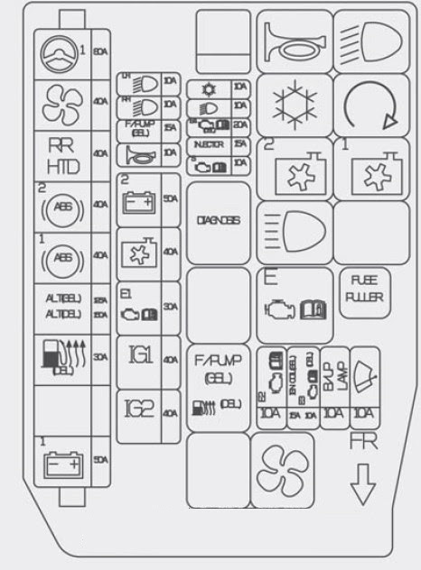 Fuse Box For Hyundai Accent - Wiring Diagram | Hyundai Accent 1995 Fuse Box Diagram |  | Wiring Diagram