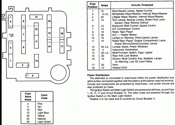 Diagram 86 Ford F250 Wiring Diagram Tow Package