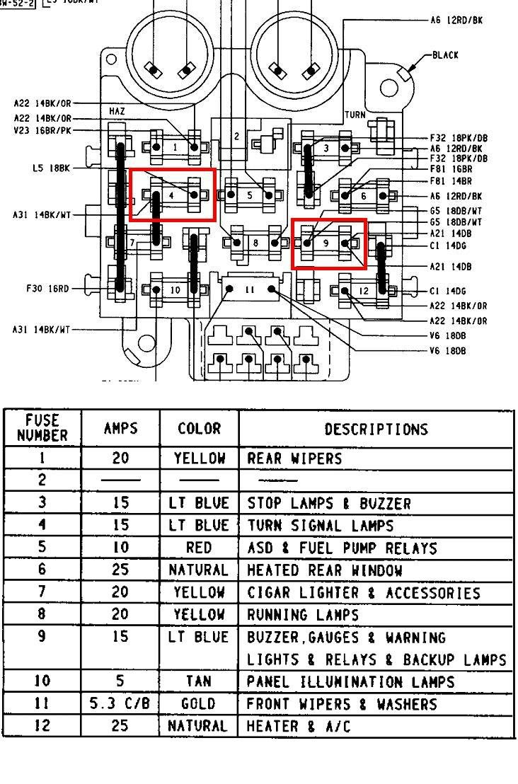 95 Jeep Cherokee Engine Diagram