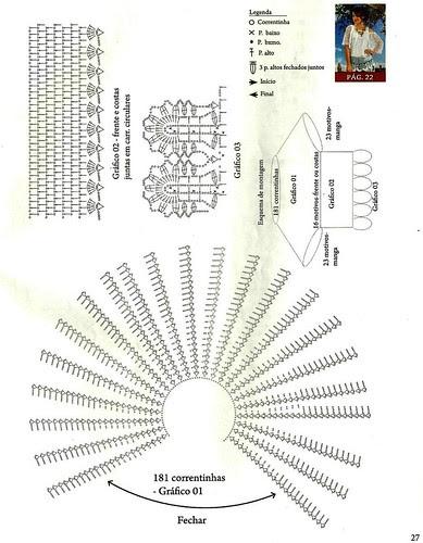 bata branca diagrama