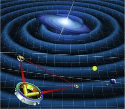 Físicos querem encontrar quinta dimensão estudando a gravidade