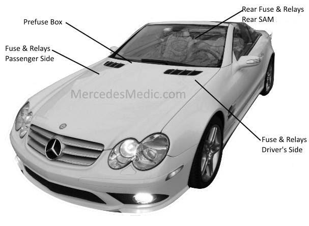 Mercede Benz 500sl Fuse Box Diagram