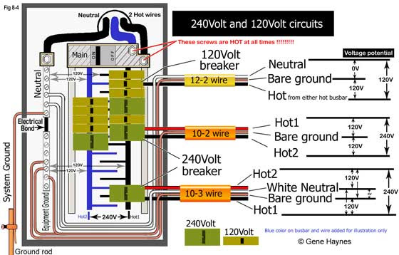 23+ 200 Amp Service Panel Wiring Diagram Images