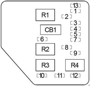 Chevrolet Malibu 1997 2003 Fuse Box Diagram
