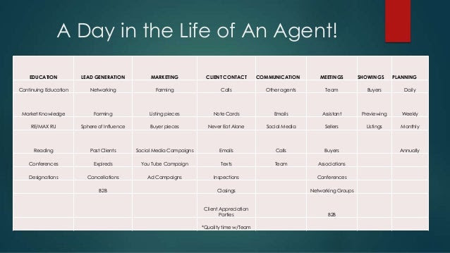 Building and Retaining a Real Estate Team & tips for Team Marketing S…
