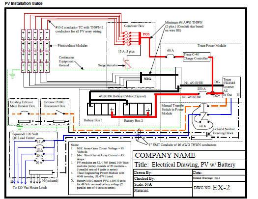 Photovoltaic installation manual