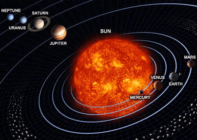heliocentric-theory