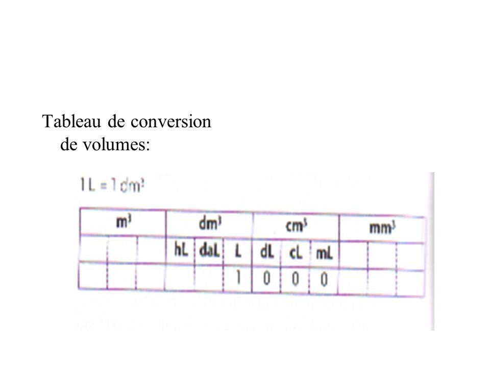 28 TABLEAU CONVERSION E LIQUIDE - ConversionTable2