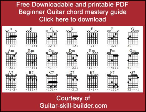 Best Cheap Acoustic Guitars: 2013-12-29