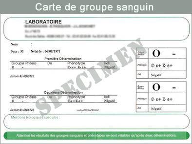 Carte De Groupe Sanguin France Carte