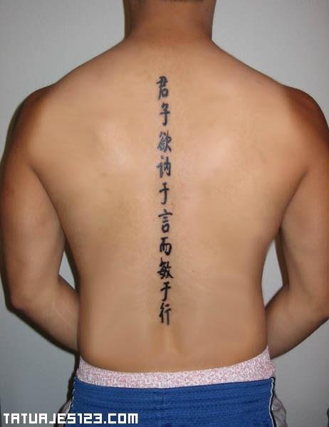 Letras Chinas Tatuajes 123