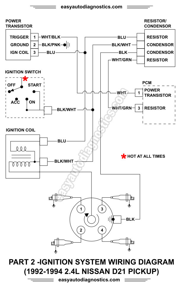 From 1993 Nissan Pathfinder Battery Wiring Diagram Viper 4115 Remote Start Wiring Diagram Pas Sayange Jeanjaures37 Fr