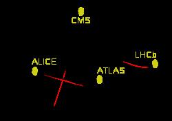 LHC.svg