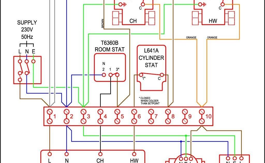 2 Ecotec Engine Diagram Wiring Schematic