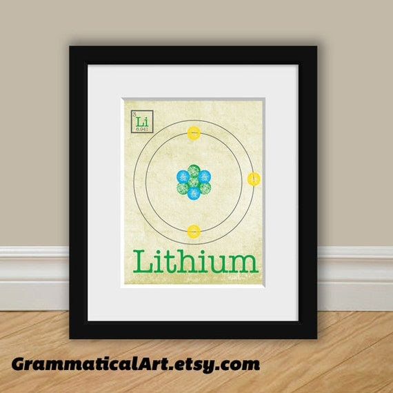 Antique Periodic Element from Periodic Table - Vintage Geekery Gifts for Teachers Science Art Typographic Print Science Gifts Science Nerd