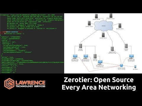 Zerotier Tutorial: Delivering the Capabilities of VPN, SDN, and SD