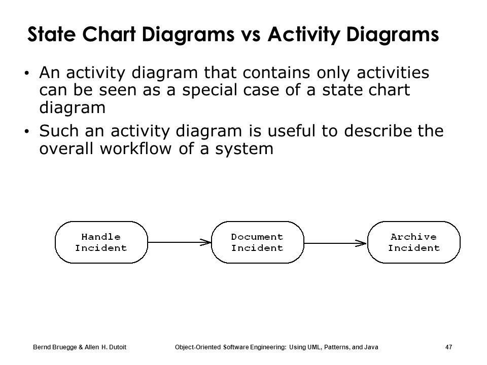 57 Info Flow Chart Vs Activity Diagram Pdf Doc Ppt