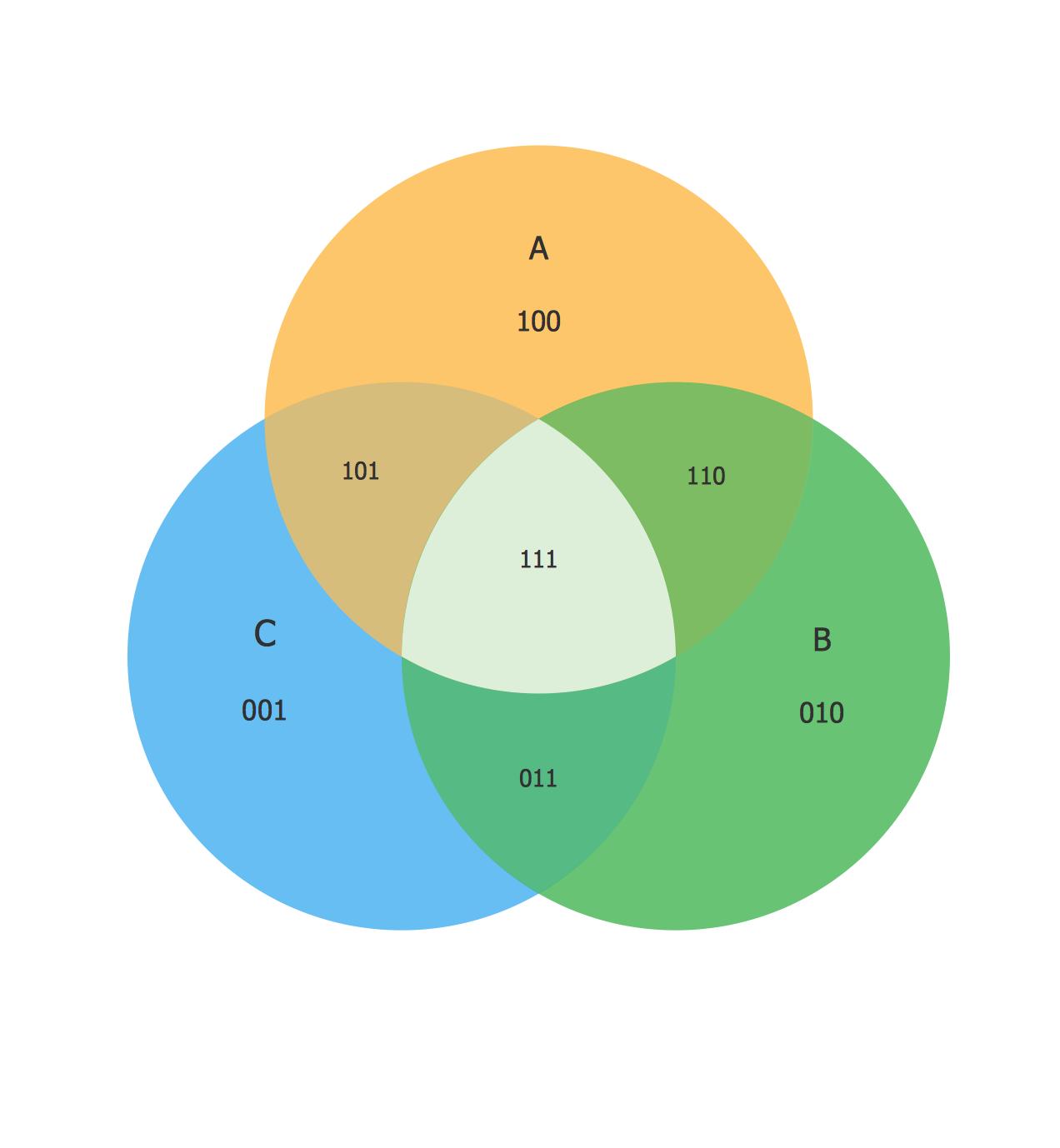 Diagram Block Diagram Solver Full Version Hd Quality Diagram Solver Wetgps Arcipelagopsicologia It