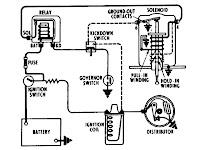 1978 Chevy Starter Wire Diagram