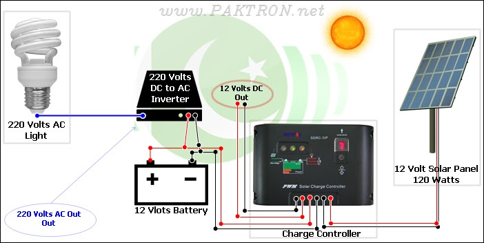 Diy Solar Panel System Wiring Diagram Youtube readingratnet