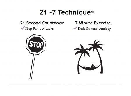 Does Panic Away Really Work?