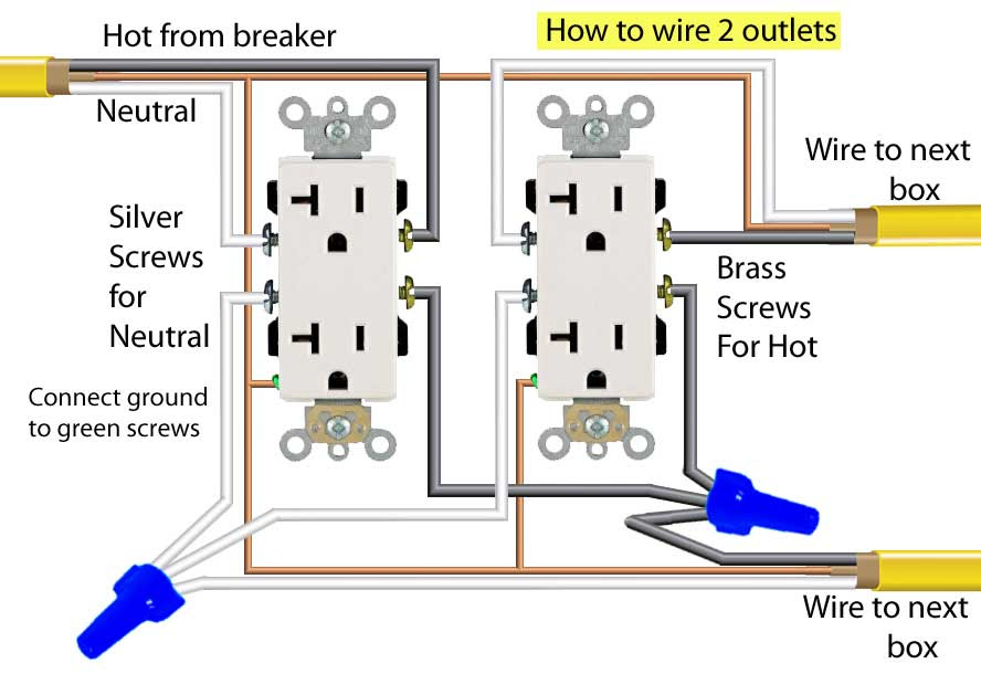 A Double Receptacle Schematic Wiring - Wiring Diagram Networks | Two Receptacle In Series Wiring Diagram |  | Wiring Diagram Networks - blogger