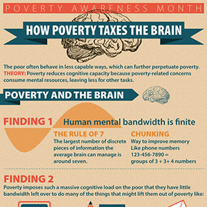Poverty-on-the-BrainThumb