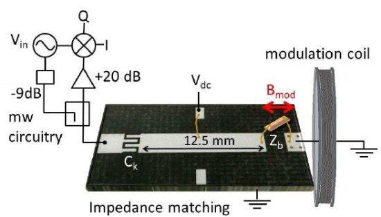 Descoberta nova conexão entre eletricidade e magnetismo