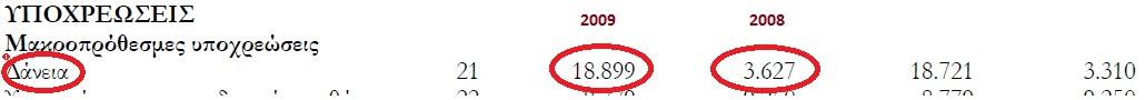 ΓΡΙΒΕΑΣ 15 ΕΚ ΔΑΝΕΙΑ 2008 2009