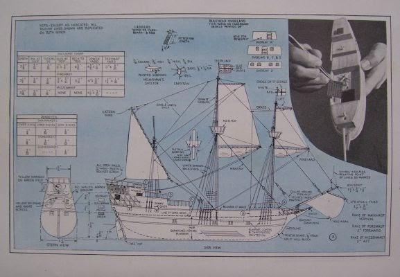 Vintage model ship plans :Sailing