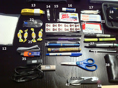 Go Bag Overview - Numbered View 2