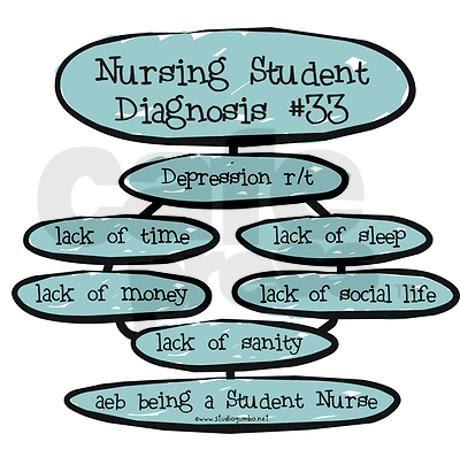 Diagnosis: Is Depression A Nursing Diagnosis