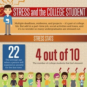 Stress and the College Student - Affordable Schools