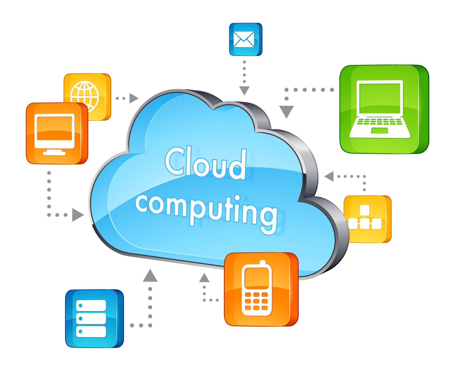So this Cloud computing thing - What's it all about?   The ...