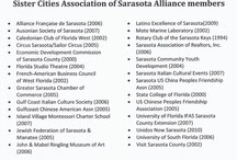 Alliance Members / Alliance members are an essential part of Sister Cities Association of Sarasota programs and exchanges. Alliance members provide a committed champion to support our core member volunteers to ensure exchanges are not dependent on dedication of a single individual.  Alliance members provide the bedrock for sustainable relationships with our twinned cities.  Alliance memberships are based on signed agreements which have been approved by the Sister Cities Association of Sarasota Executive Board. / by Sister Cities Association of Sarasota