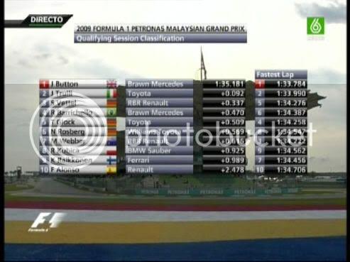 Calificación GP Malasia 2009
