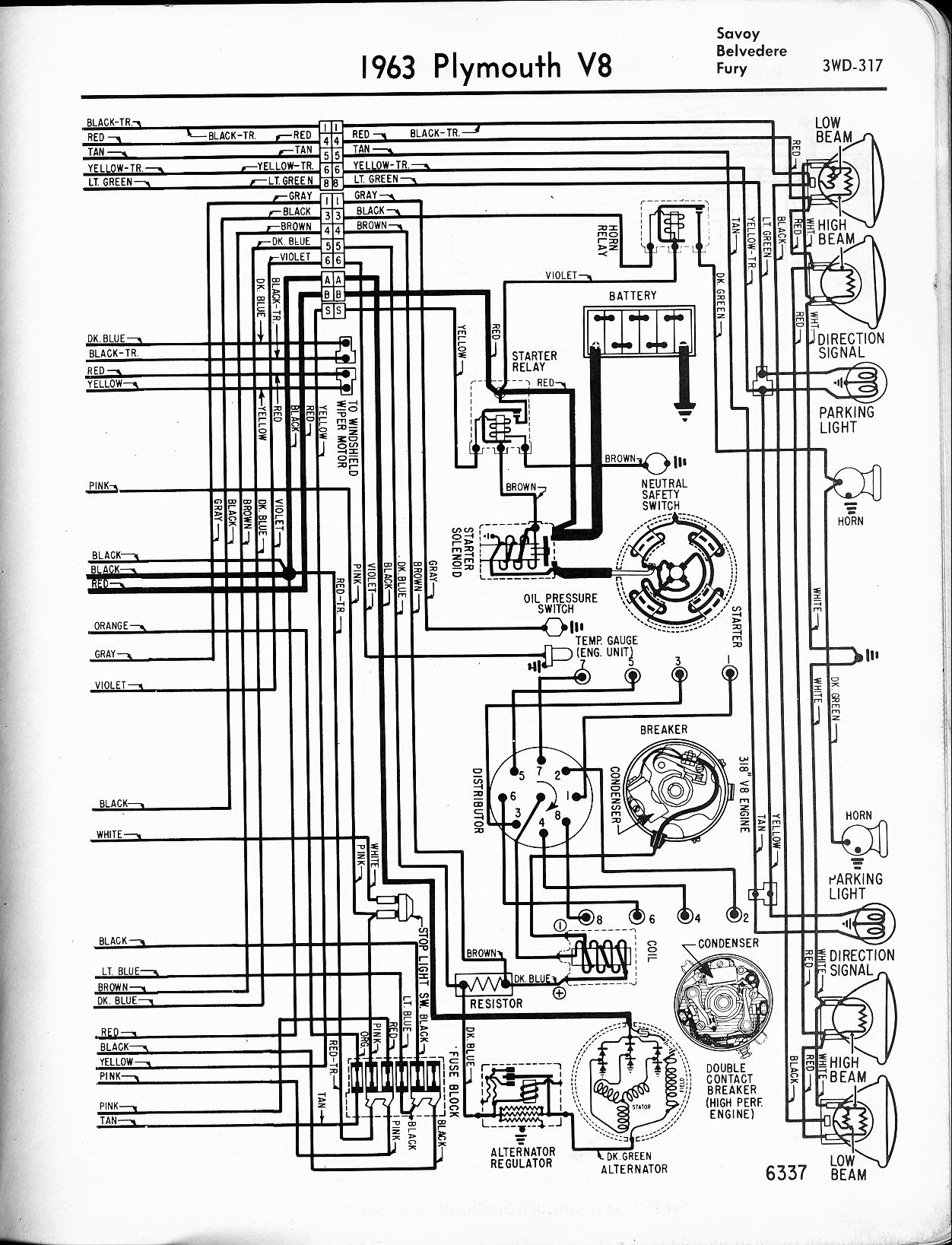 18353 1956 Plymouth Belvedere Wiring Diagram Wiring Resources