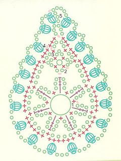 Crochet Paisley - Chart ❥ 4U //  hf