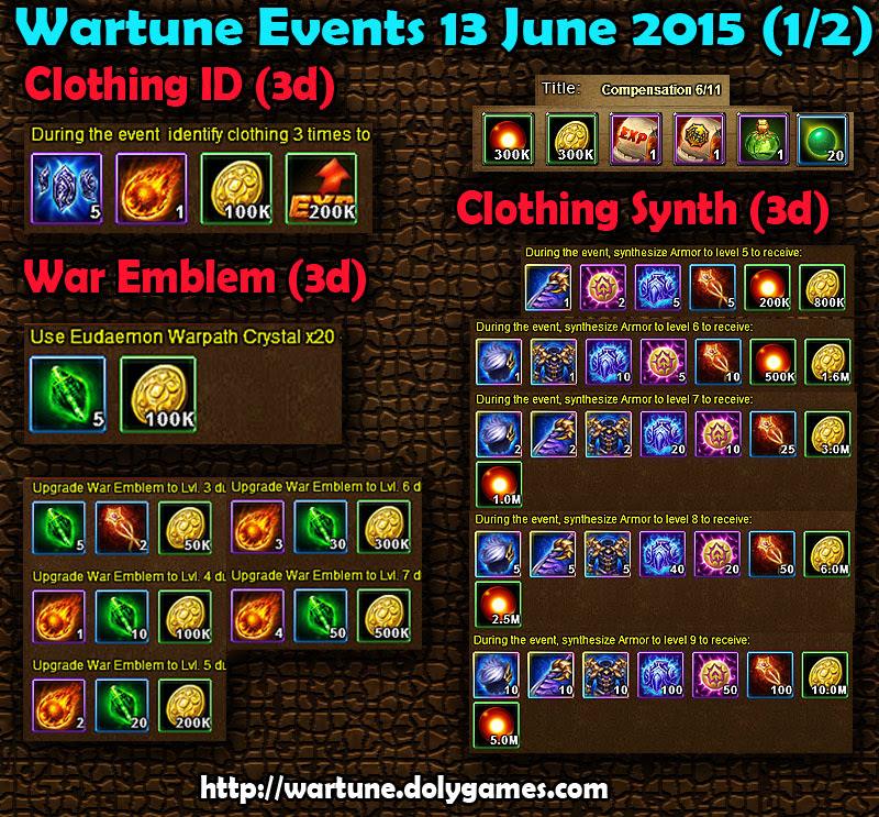 Wartune Events 13 June 2015 - Part 1
