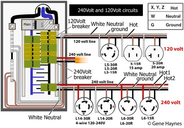 Wiring Manual Pdf  120 240 Generator Wiring Configuration Diagram