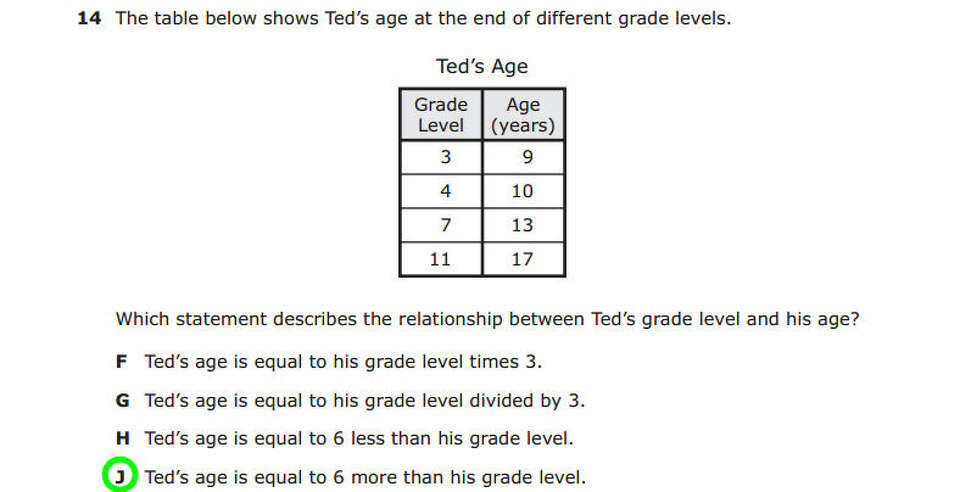 This question was taken from the fifth grade math section of the... Photo-7487211.102595 ...