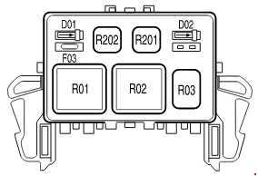 2004 2008 Ford F150 Fuse Box Diagram Fuse Diagram