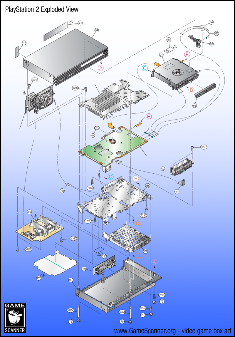 PlayStation 2 Exploded View