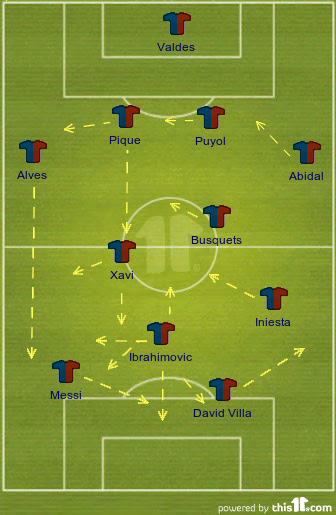 barcelona fc formation and tactics barcelona fc formation and tactics