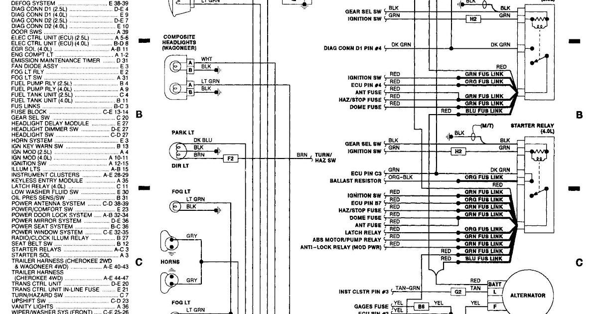 50 Inspirational 2003 Jeep Liberty Tail Light Wiring Diagram