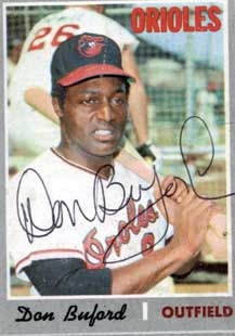 Don Buford Autograph on a 1970 Topps (#428)
