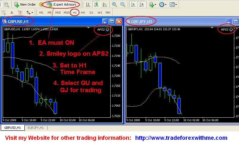 Forex Forum India   Forex Community Place