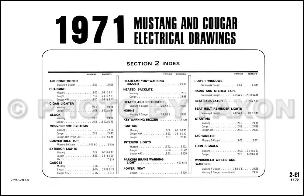 1971 Mustang Engine Diagram Wiring Diagram Octavia A Octavia A Musikami It